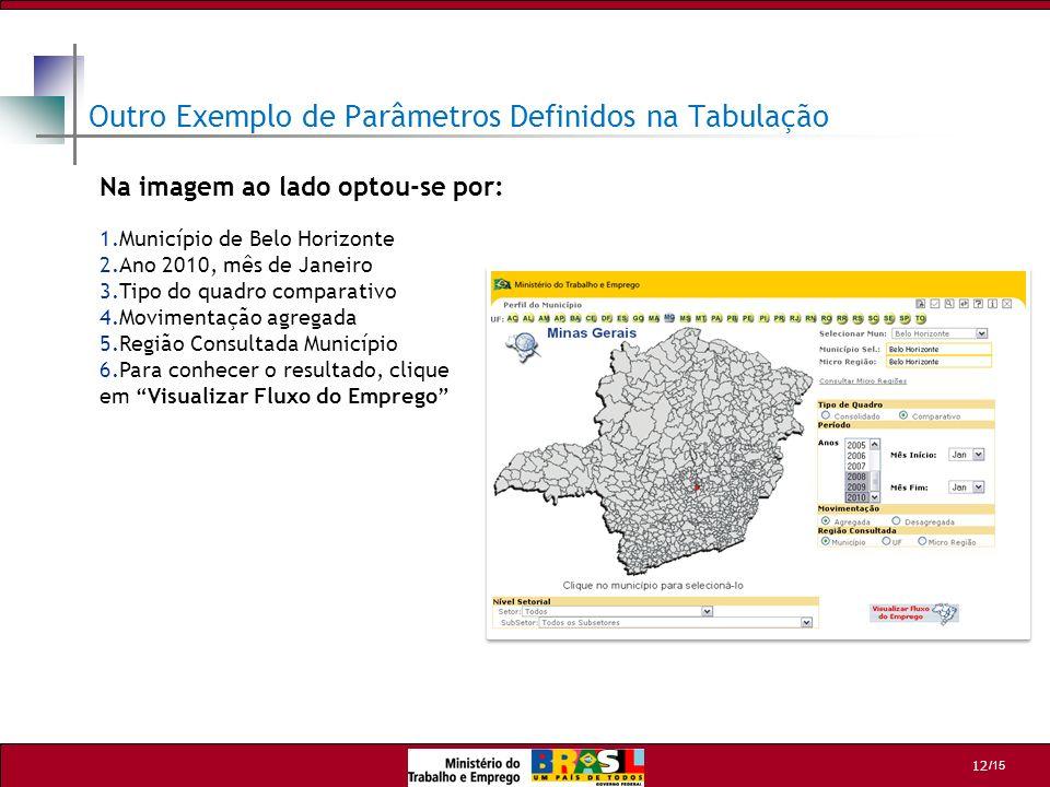 /15 12 Outro Exemplo de Parâmetros Definidos na Tabulação Na imagem ao lado optou-se por: 1.Município de Belo Horizonte 2.Ano 2010, mês de Janeiro 3.T
