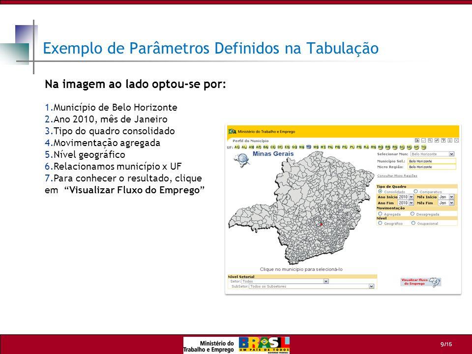 /15 9 Na imagem ao lado optou-se por: 1.Município de Belo Horizonte 2.Ano 2010, mês de Janeiro 3.Tipo do quadro consolidado 4.Movimentação agregada 5.