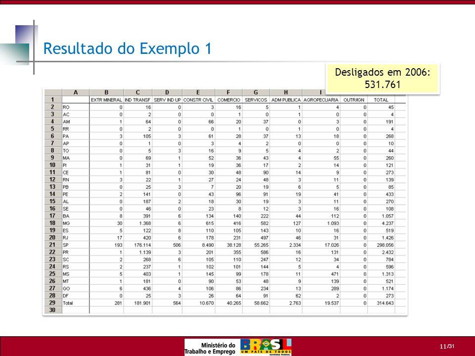 /31 11 Resultado do Exemplo 1 Desligados em 2006: 531.761