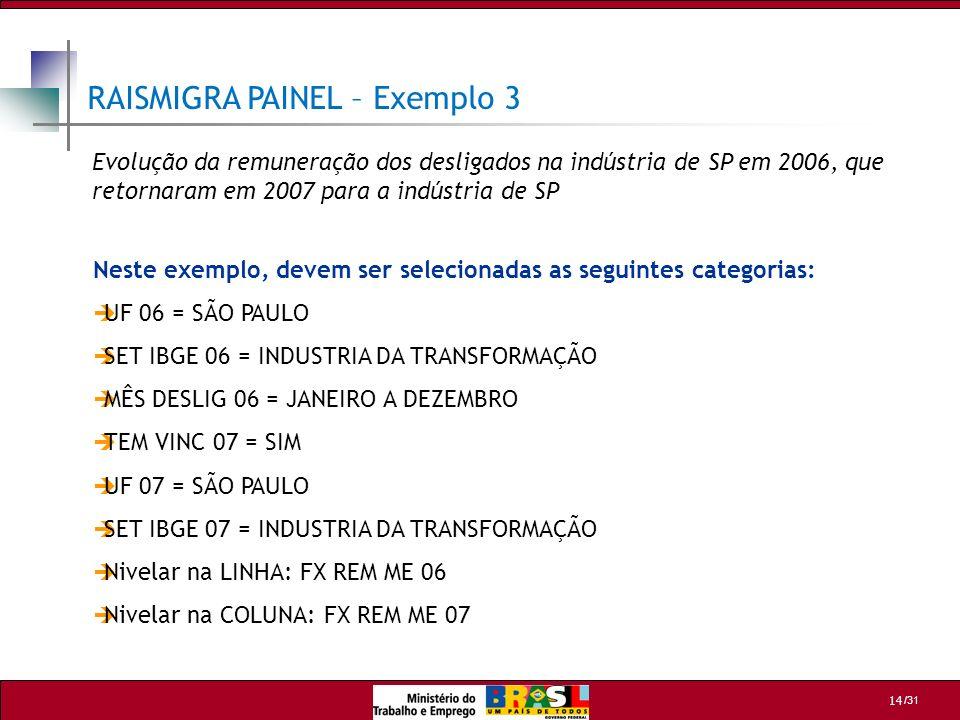 /31 14 RAISMIGRA PAINEL – Exemplo 3 Evolução da remuneração dos desligados na indústria de SP em 2006, que retornaram em 2007 para a indústria de SP N