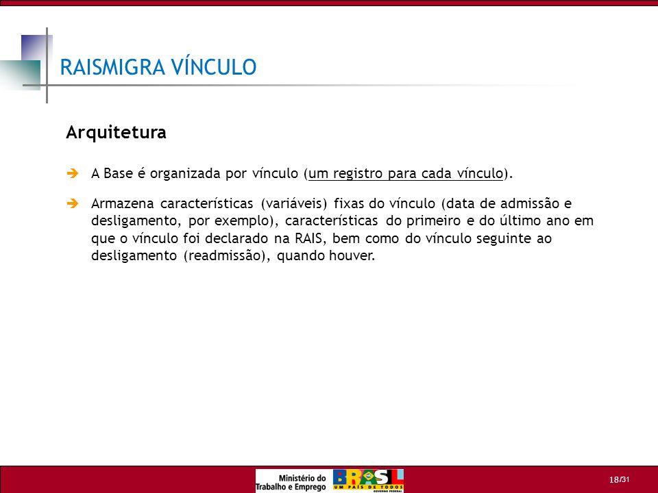 /31 18 RAISMIGRA VÍNCULO Arquitetura A Base é organizada por vínculo (um registro para cada vínculo). Armazena características (variáveis) fixas do ví