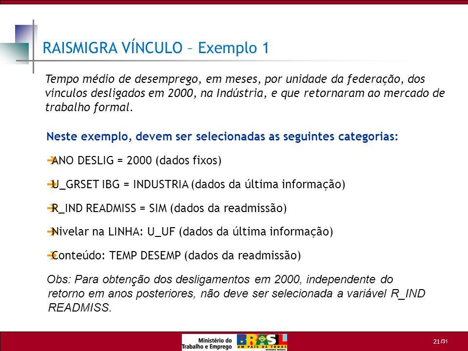 /31 21 RAISMIGRA VÍNCULO – Exemplo 1 Neste exemplo, devem ser selecionadas as seguintes categorias: ANO DESLIG = 2000 (dados fixos) U_GRSET IBG = INDU