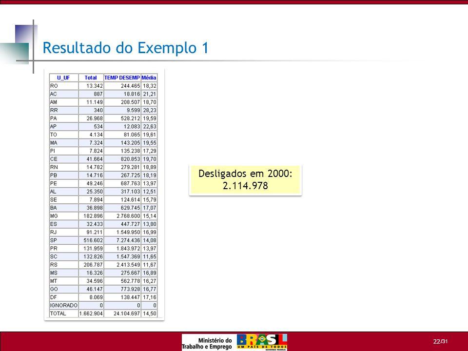 /31 22 Resultado do Exemplo 1 Desligados em 2000: 2.114.978