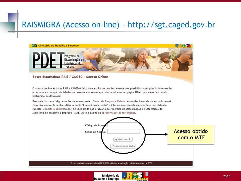 /31 25 Acesso obtido com o MTE Acesso obtido com o MTE RAISMIGRA (Acesso on-line) - http://sgt.caged.gov.br
