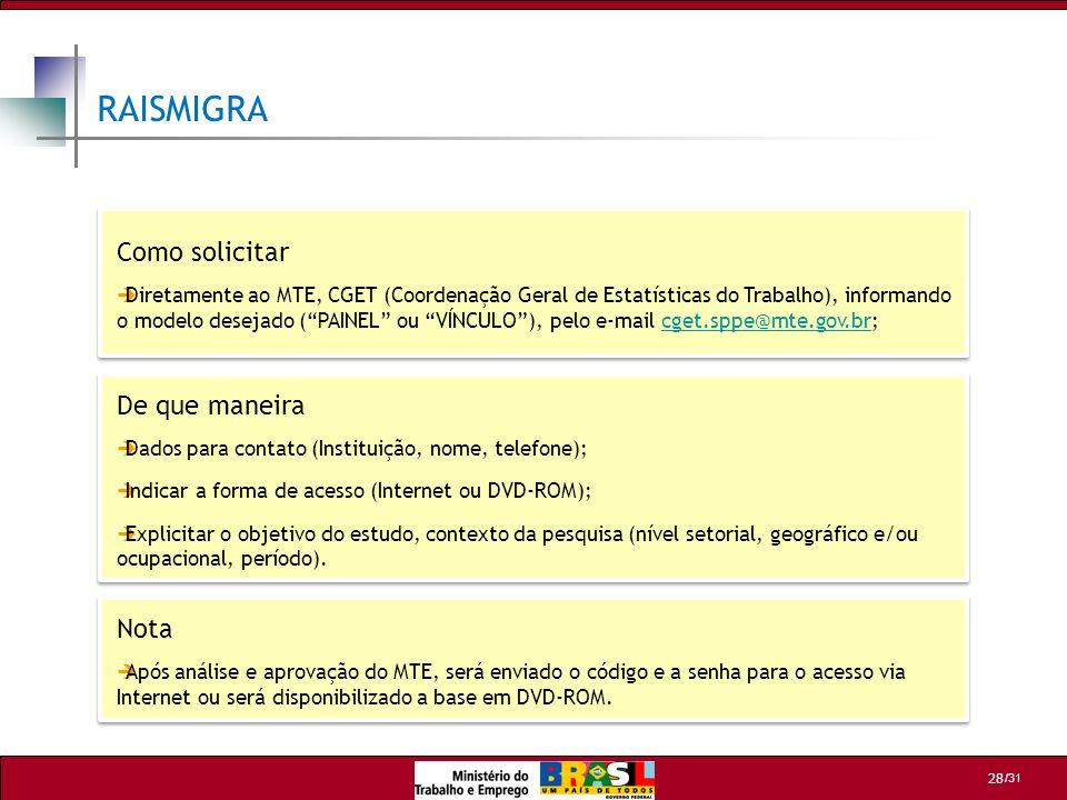 /31 28 Como solicitar Diretamente ao MTE, CGET (Coordenação Geral de Estatísticas do Trabalho), informando o modelo desejado (PAINEL ou VÍNCULO), pelo