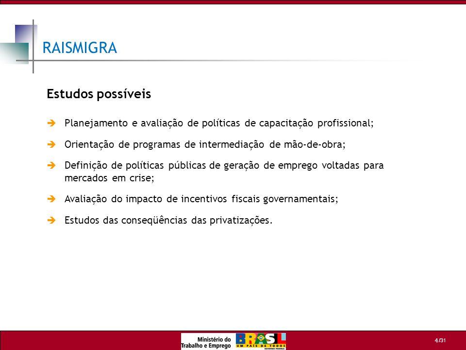 /31 4 Estudos possíveis Planejamento e avaliação de políticas de capacitação profissional; Orientação de programas de intermediação de mão-de-obra; De