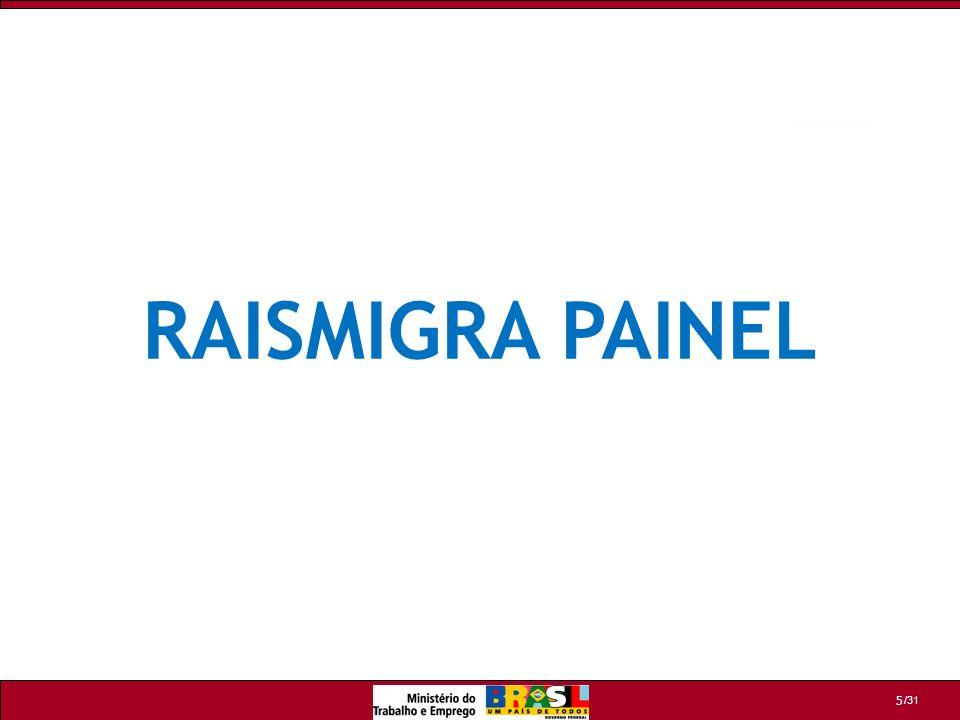 /31 26 Neste momento escolhe-se entre a Raismigra Painel ou Raismigra Vínculo RAISMIGRA (Acesso on-line)