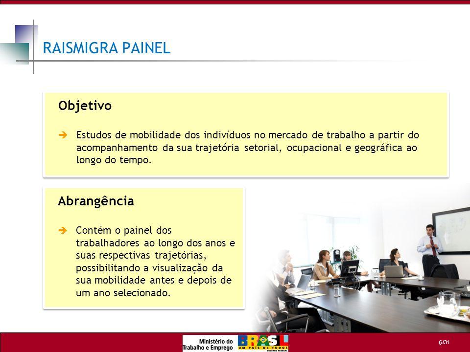/31 7 RAISMIGRA PAINEL Arquitetura A base é organizada por trabalhador, somente o último vínculo é armazenado.