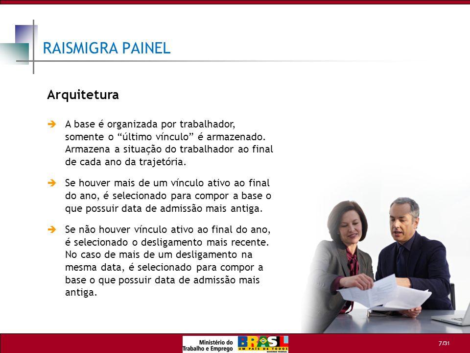 /31 18 RAISMIGRA VÍNCULO Arquitetura A Base é organizada por vínculo (um registro para cada vínculo).