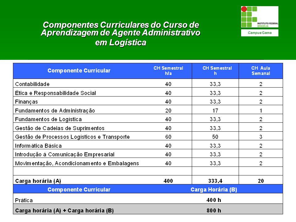 Componentes Curriculares do Curso de Aprendizagem de Agente Administrativo em Logística Campus Gama