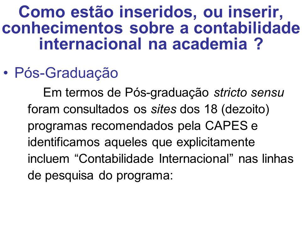 Como estão inseridos, ou inserir, conhecimentos sobre a contabilidade internacional na academia .