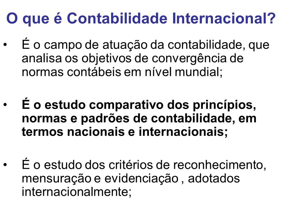 O que é Contabilidade Internacional.