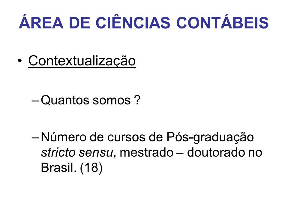 REGIÃO SUL (4) -UFSC- UNISINOS -FURB- UFPR REGIÃO SUDESTE (9) -USP- USP (RIB.