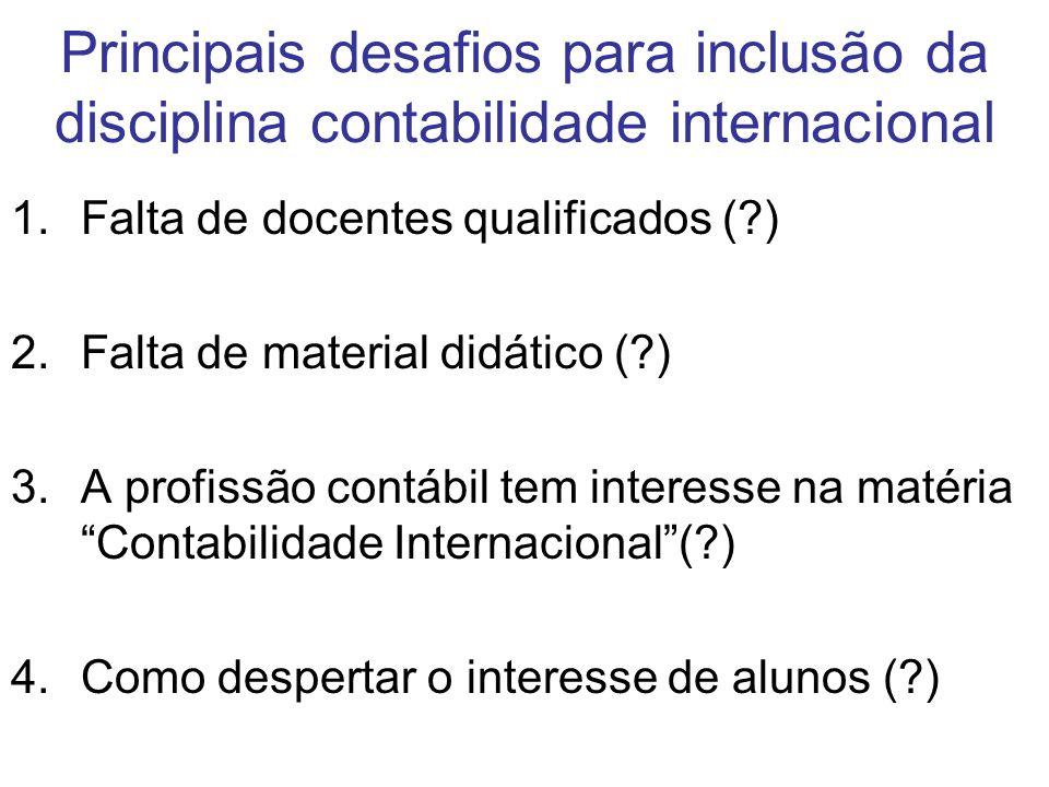 Principais desafios para inclusão da disciplina contabilidade internacional 1.Falta de docentes qualificados (?) 2.Falta de material didático (?) 3.A profissão contábil tem interesse na matéria Contabilidade Internacional(?) 4.Como despertar o interesse de alunos (?)