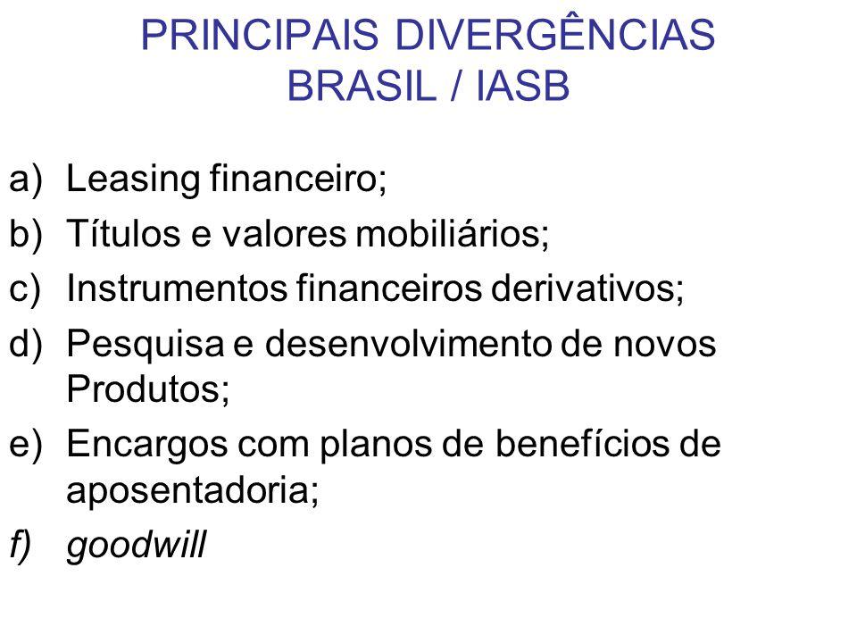 PRINCIPAIS DIVERGÊNCIAS BRASIL / IASB a)Leasing financeiro; b)Títulos e valores mobiliários; c)Instrumentos financeiros derivativos; d)Pesquisa e desenvolvimento de novos Produtos; e)Encargos com planos de benefícios de aposentadoria; f)goodwill
