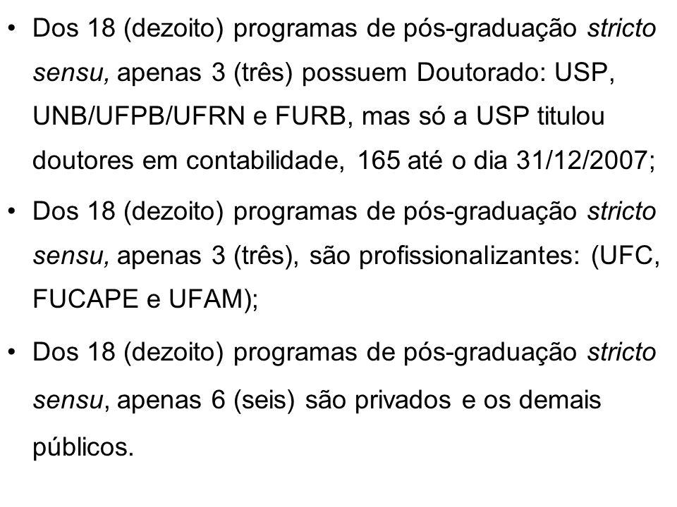 Dos 18 (dezoito) programas de pós-graduação stricto sensu, apenas 3 (três) possuem Doutorado: USP, UNB/UFPB/UFRN e FURB, mas só a USP titulou doutores em contabilidade, 165 até o dia 31/12/2007; Dos 18 (dezoito) programas de pós-graduação stricto sensu, apenas 3 (três), são profissionalizantes: (UFC, FUCAPE e UFAM); Dos 18 (dezoito) programas de pós-graduação stricto sensu, apenas 6 (seis) são privados e os demais públicos.