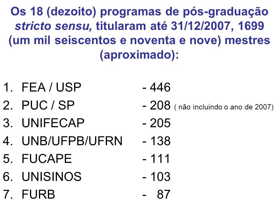 Os 18 (dezoito) programas de pós-graduação stricto sensu, titularam até 31/12/2007, 1699 (um mil seiscentos e noventa e nove) mestres (aproximado): 1.FEA / USP- 446 2.PUC / SP- 208 ( não incluindo o ano de 2007) 3.UNIFECAP- 205 4.UNB/UFPB/UFRN- 138 5.FUCAPE- 111 6.UNISINOS- 103 7.FURB- 87