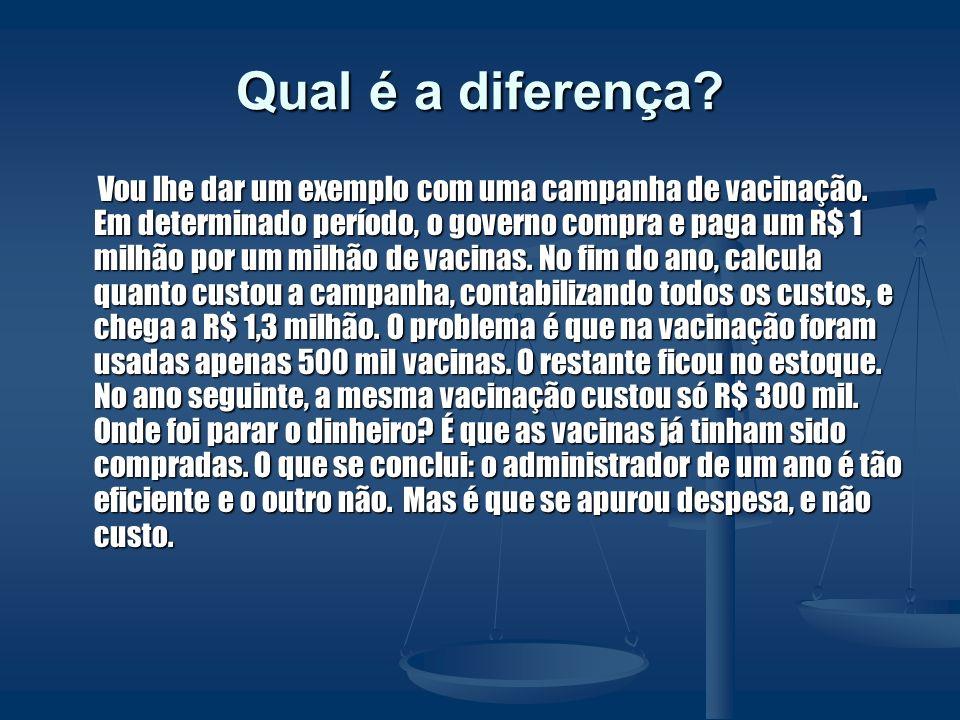 Qual é a diferença? Vou lhe dar um exemplo com uma campanha de vacinação. Em determinado período, o governo compra e paga um R$ 1 milhão por um milhão