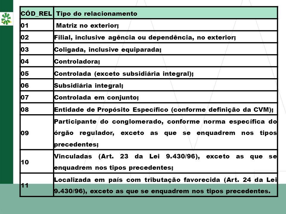 CÓD_REL Tipo do relacionamento 01 Matriz no exterior; 02Filial, inclusive agência ou dependência, no exterior; 03Coligada, inclusive equiparada; 04Con