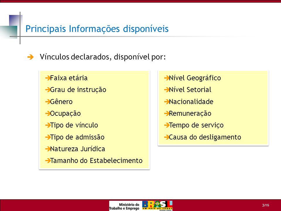 /15 14 Apoio aos usuários do PDET Rio de Janeiro e Espírito Santo mterio@datamec.com.br mterio@datamec.com.br (21) 3523-7680 (fone) (21) 3523-7638 (fone) (21) 3523-7871 (fax) São Paulo mtespo@datamec.com.br (11) 3305-1654/1646 (fone) (11) 3305-1653 (fax) Minas Gerais mtebhz@datamec.com.br (31) 3323-2602 (fone) (31) 3335-1875 (fax) Distrito Federal e Região Centro-Oeste cget.sppe@mte.gov.br cget.sppe@mte.gov.br (61) 3317-6667 (fone) (61) 3317-8272 (fax) Paraná e Santa Catarina mtecwb@datamec.com.br (41) 2102-5711 (fone) (41) 2102-5728 (fax) Regiões Norte e Nordeste mtessa@datamec.com.br (71) 2102-3956 (fone) (71) 2102-3930 (fax) Rio Grande do Sul mtepoa@datamec.com.br (51) 4009-2101 (fone) (51) 3328-1954 (fax)