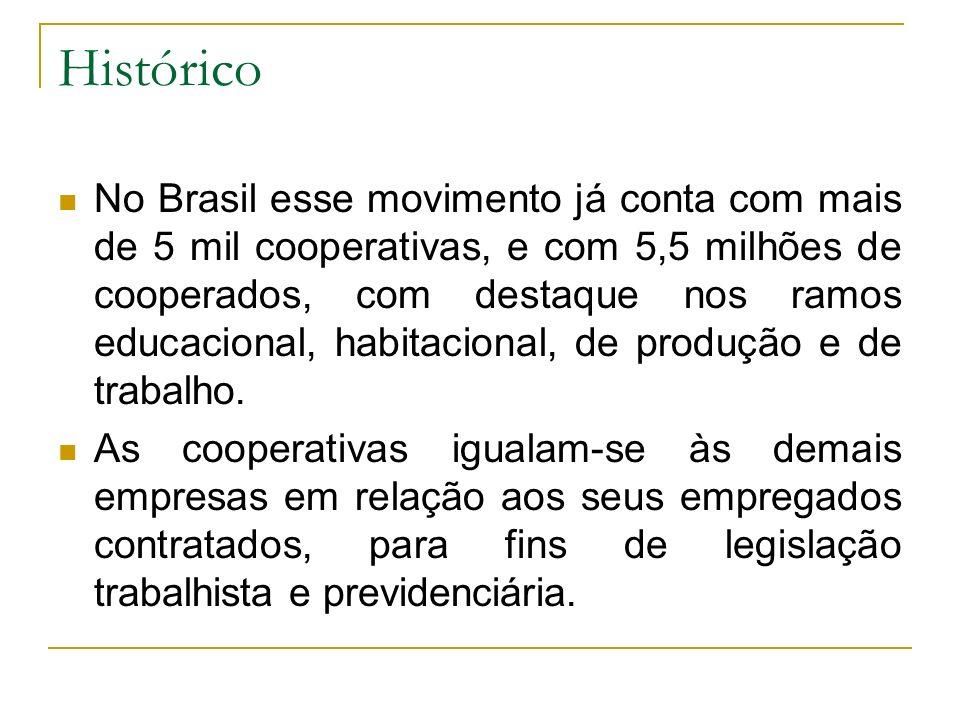 Histórico No Brasil esse movimento já conta com mais de 5 mil cooperativas, e com 5,5 milhões de cooperados, com destaque nos ramos educacional, habit