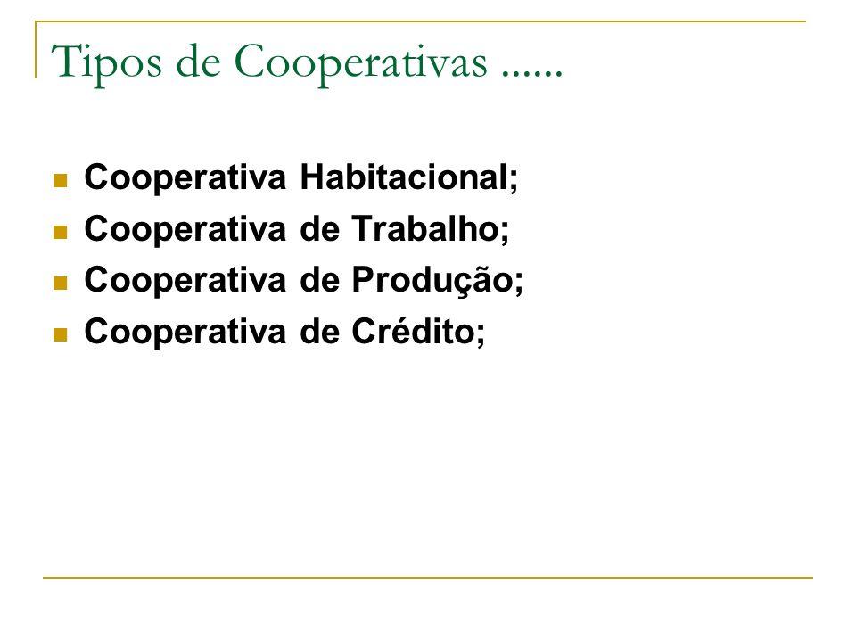 Tipos de Cooperativas...... Cooperativa Habitacional; Cooperativa de Trabalho; Cooperativa de Produção; Cooperativa de Crédito;