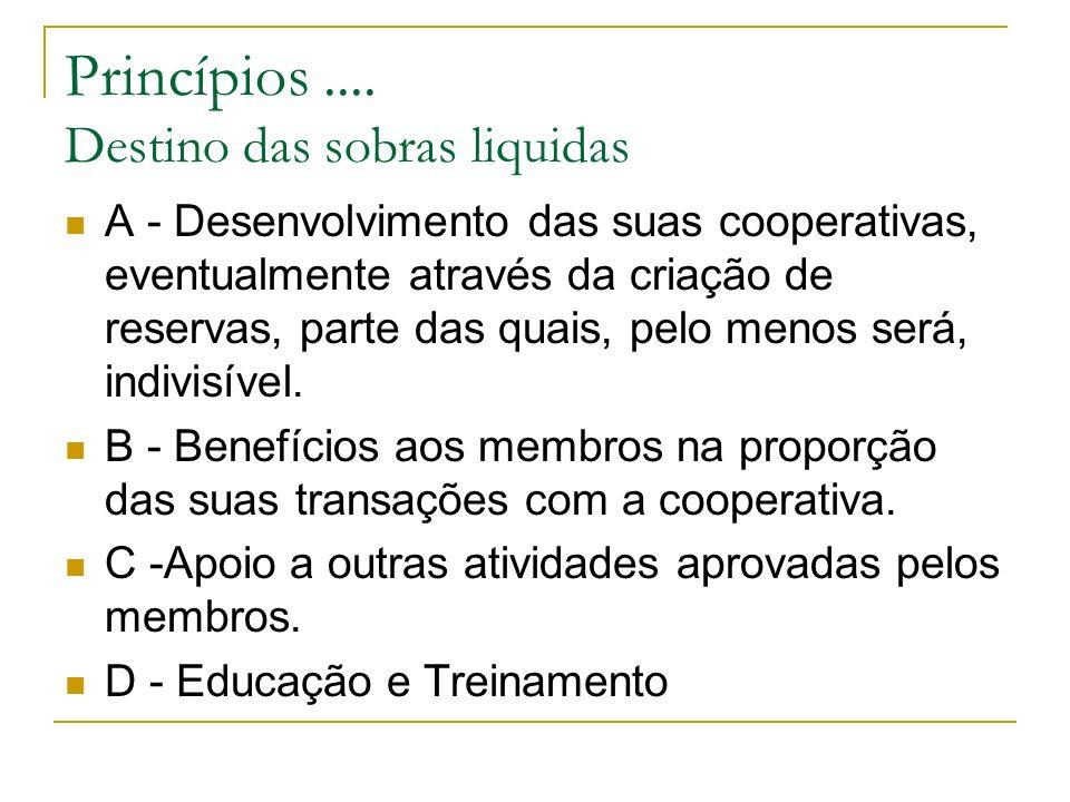 Princípios.... Destino das sobras liquidas A - Desenvolvimento das suas cooperativas, eventualmente através da criação de reservas, parte das quais, p
