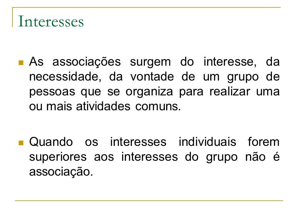 Interesses As associações surgem do interesse, da necessidade, da vontade de um grupo de pessoas que se organiza para realizar uma ou mais atividades