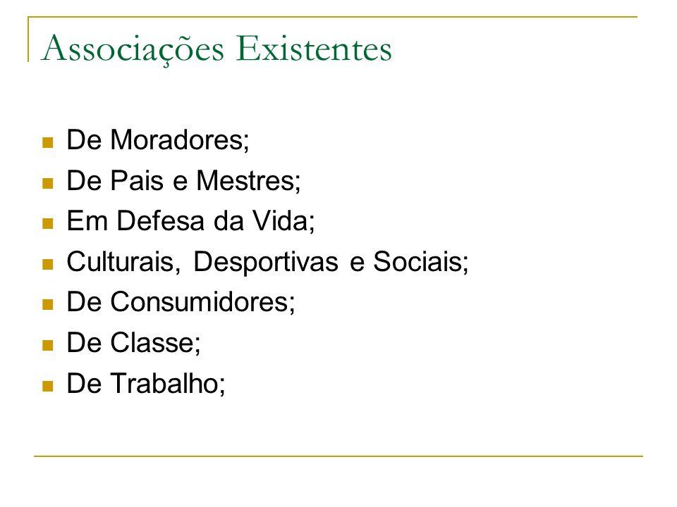 Associações Existentes De Moradores; De Pais e Mestres; Em Defesa da Vida; Culturais, Desportivas e Sociais; De Consumidores; De Classe; De Trabalho;