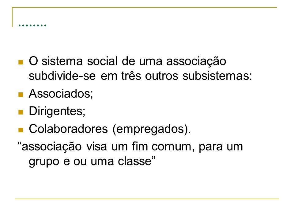 ........ O sistema social de uma associação subdivide-se em três outros subsistemas: Associados; Dirigentes; Colaboradores (empregados). associação vi
