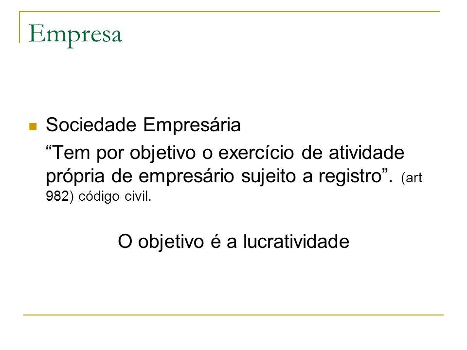 Empresa Sociedade Empresária Tem por objetivo o exercício de atividade própria de empresário sujeito a registro. (art 982) código civil. O objetivo é