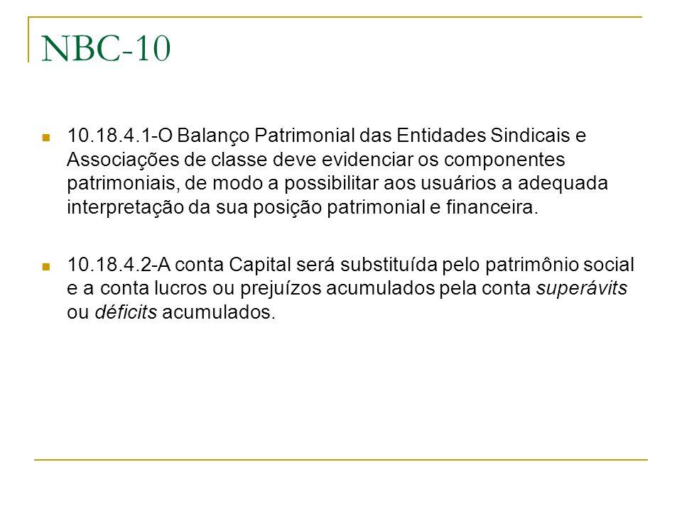 NBC-10 10.18.4.1-O Balanço Patrimonial das Entidades Sindicais e Associações de classe deve evidenciar os componentes patrimoniais, de modo a possibil
