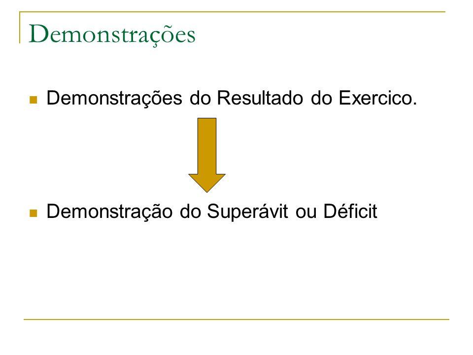 Demonstrações Demonstrações do Resultado do Exercico. Demonstração do Superávit ou Déficit