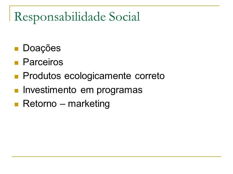Responsabilidade Social Doações Parceiros Produtos ecologicamente correto Investimento em programas Retorno – marketing
