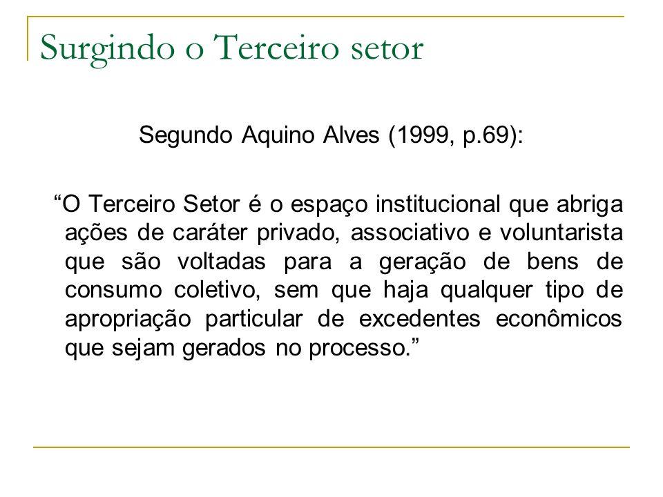 Surgindo o Terceiro setor Segundo Aquino Alves (1999, p.69): O Terceiro Setor é o espaço institucional que abriga ações de caráter privado, associativ
