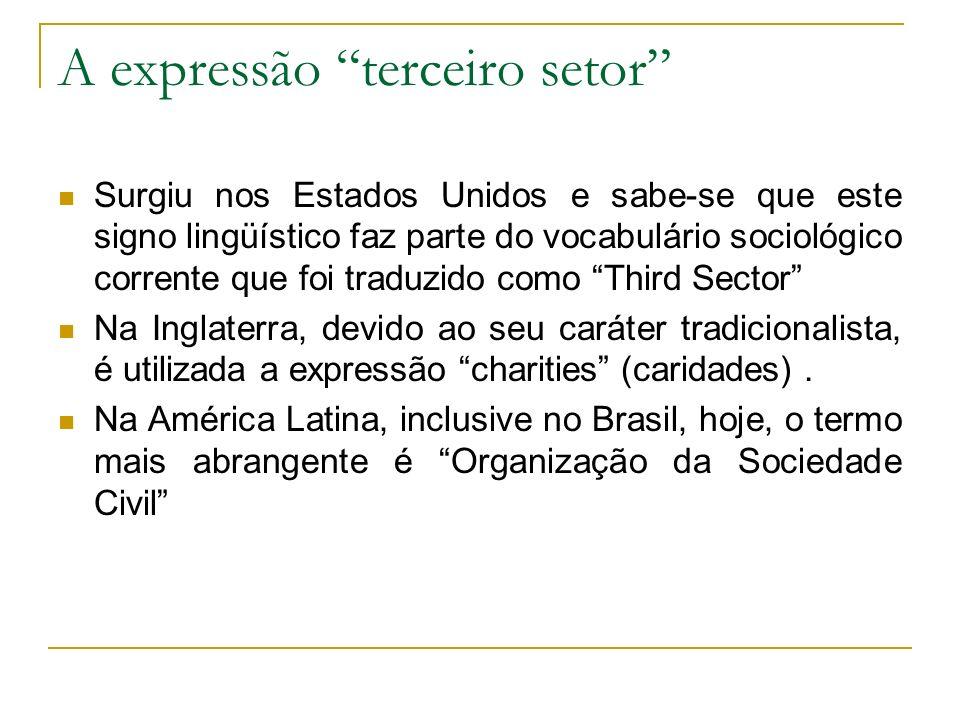 A expressão terceiro setor Surgiu nos Estados Unidos e sabe-se que este signo lingüístico faz parte do vocabulário sociológico corrente que foi traduz