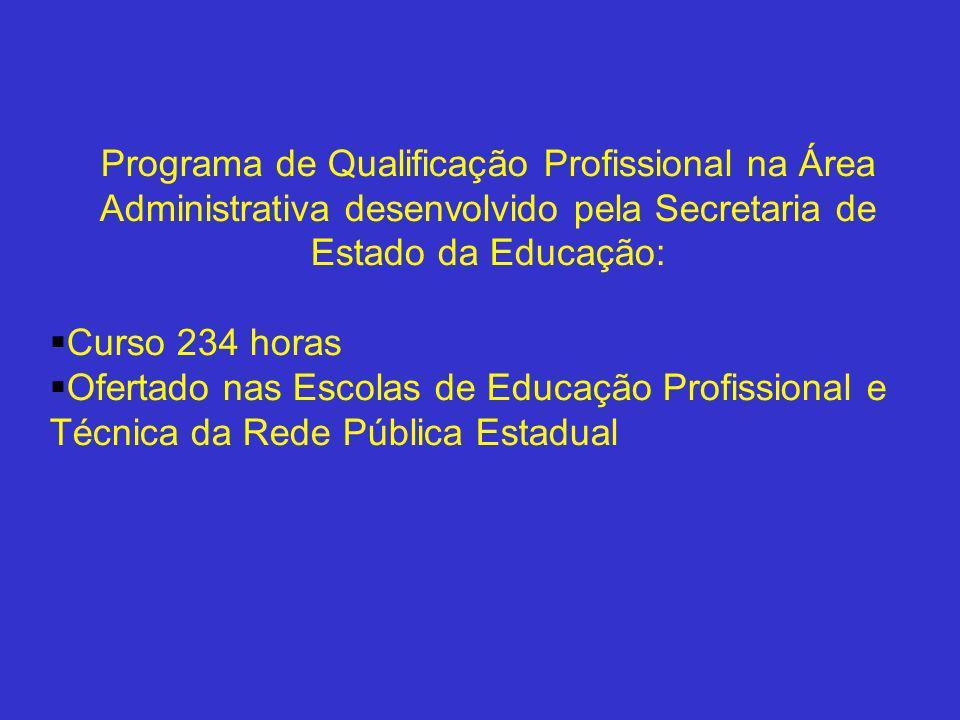 Programa de Qualificação Profissional na Área Administrativa desenvolvido pela Secretaria de Estado da Educação: Curso 234 horas Ofertado nas Escolas