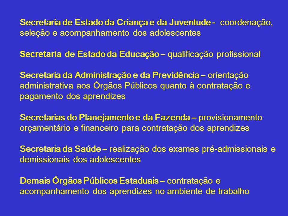 Secretaria de Estado da Criança e da Juventude - coordenação, seleção e acompanhamento dos adolescentes Secretaria de Estado da Educação – qualificaçã