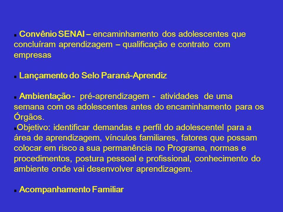 Convênio SENAI – encaminhamento dos adolescentes que concluíram aprendizagem – qualificação e contrato com empresas Lançamento do Selo Paraná-Aprendiz
