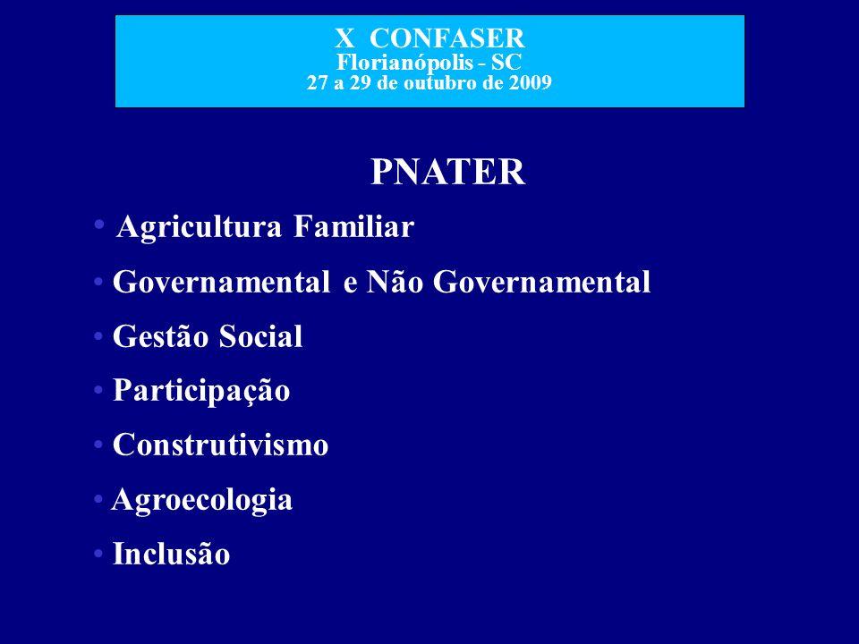X CONFASER Florianópolis - SC 27 a 29 de outubro de 2009 PNATER Agricultura Familiar Governamental e Não Governamental Gestão Social Participação Cons