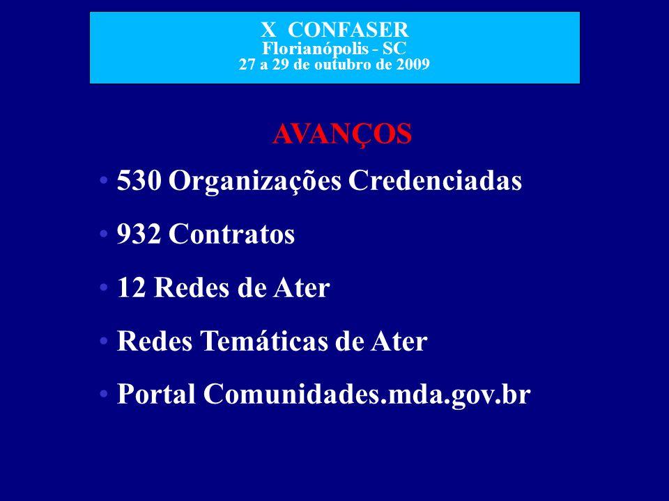 X CONFASER Florianópolis - SC 27 a 29 de outubro de 2009 AVANÇOS 530 Organizações Credenciadas 932 Contratos 12 Redes de Ater Redes Temáticas de Ater