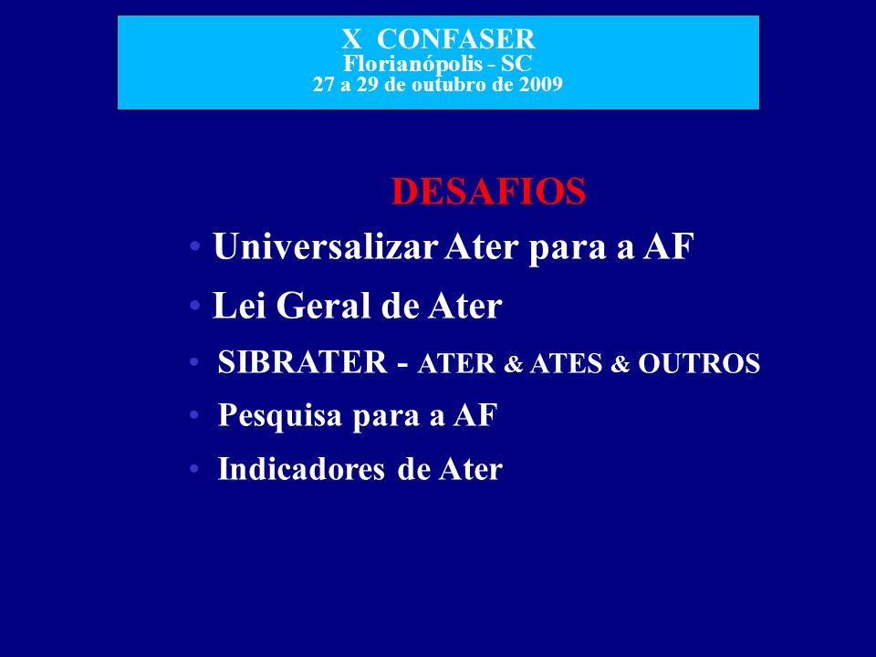 X CONFASER Florianópolis - SC 27 a 29 de outubro de 2009 DESAFIOS Universalizar Ater para a AF Lei Geral de Ater SIBRATER - ATER & ATES & OUTROS Pesqu