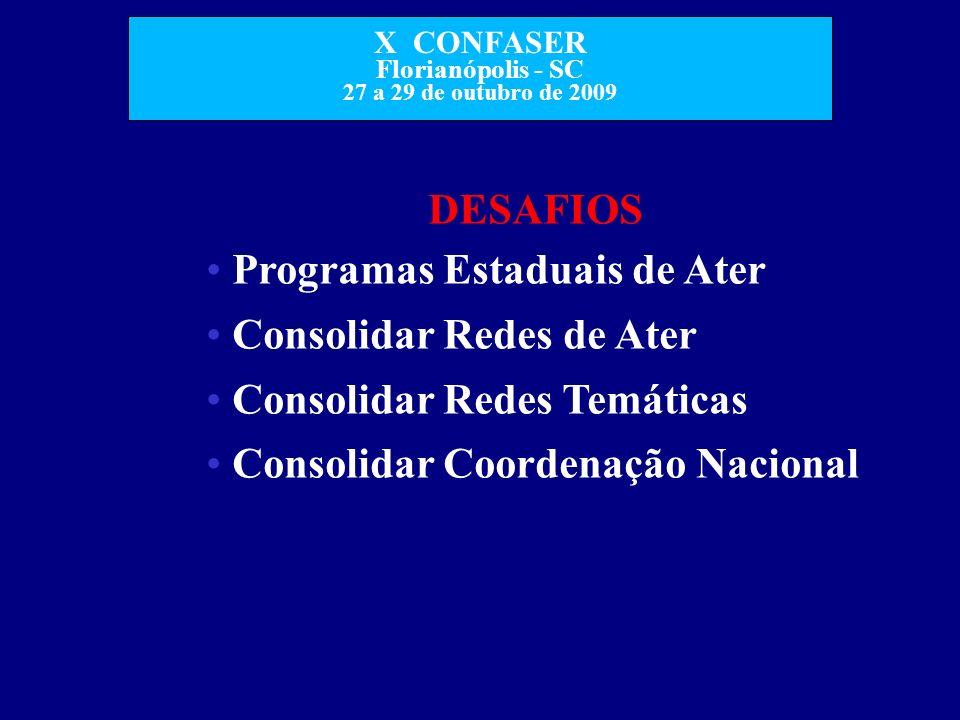 X CONFASER Florianópolis - SC 27 a 29 de outubro de 2009 DESAFIOS Programas Estaduais de Ater Consolidar Redes de Ater Consolidar Redes Temáticas Cons