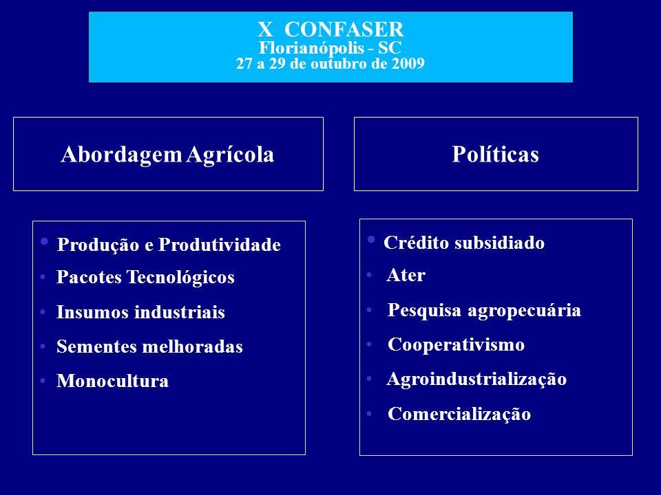 X CONFASER Florianópolis - SC 27 a 29 de outubro de 2009 Abordagem Agrícola Produção e Produtividade Pacotes Tecnológicos Insumos industriais Sementes