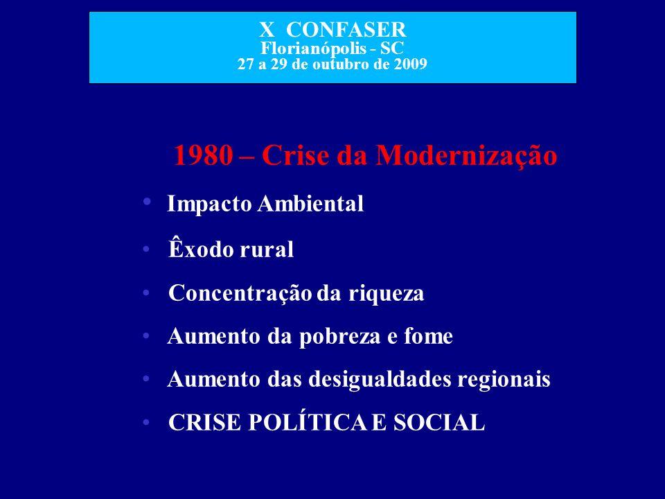 X CONFASER Florianópolis - SC 27 a 29 de outubro de 2009 1980 – Crise da Modernização Impacto Ambiental Êxodo rural Concentração da riqueza Aumento da