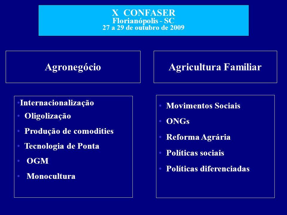 X CONFASER Florianópolis - SC 27 a 29 de outubro de 2009 Agronegócio Internacionalização Oligolização Produção de comodities Tecnologia de Ponta OGM M