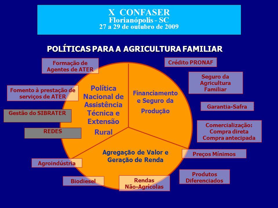 X CONFASER Florianópolis - SC 27 a 29 de outubro de 2009 POLÍTICAS PARA A AGRICULTURA FAMILIAR Política Nacional de Assistência Técnica e Extensão Rur