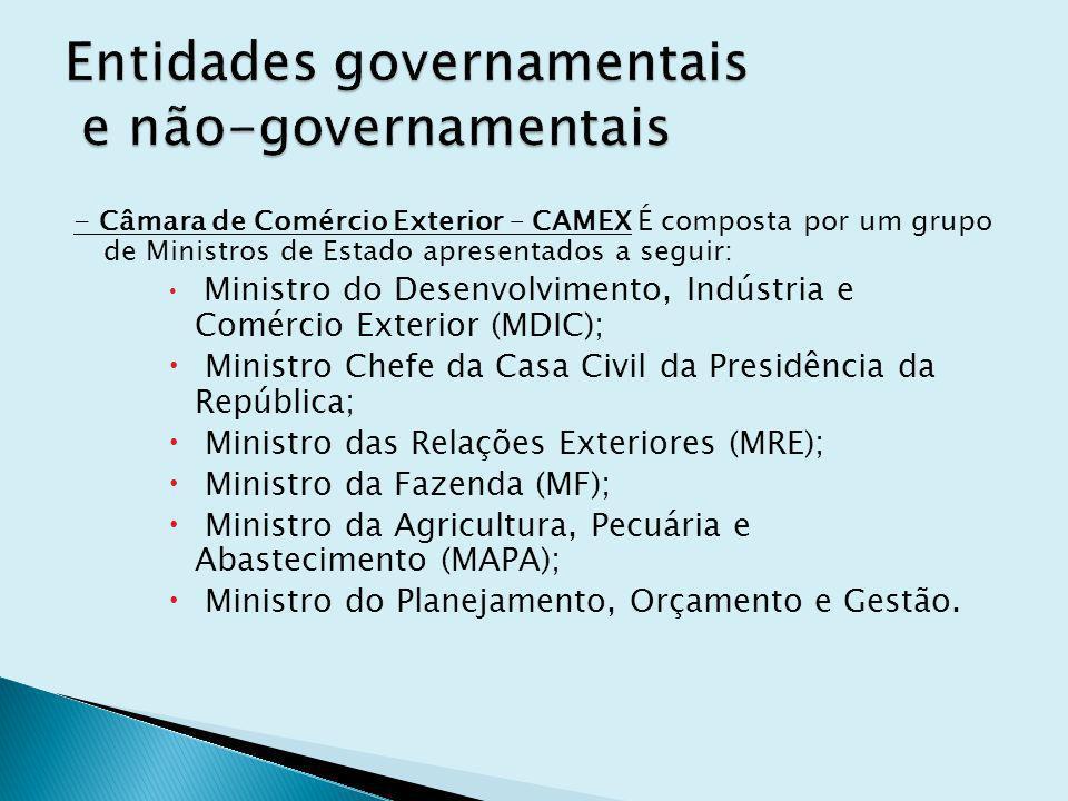 - Câmara de Comércio Exterior – CAMEX É composta por um grupo de Ministros de Estado apresentados a seguir: Ministro do Desenvolvimento, Indústria e C