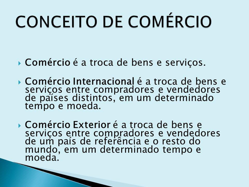 Comércio é a troca de bens e serviços. Comércio Internacional é a troca de bens e serviços entre compradores e vendedores de países distintos, em um d