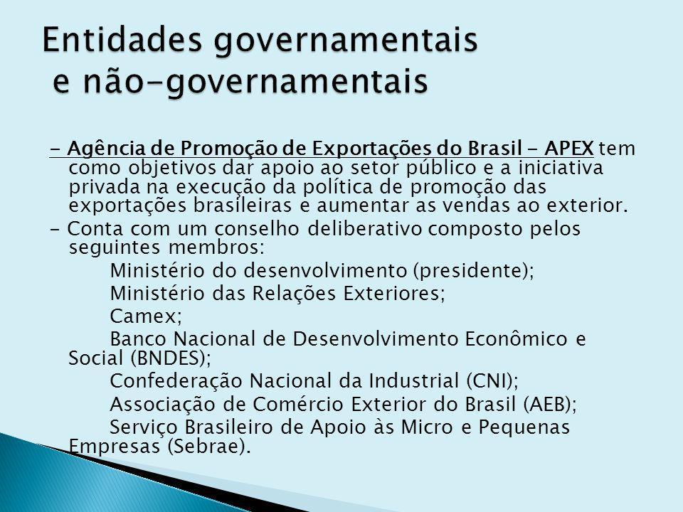 - Agência de Promoção de Exportações do Brasil - APEX tem como objetivos dar apoio ao setor público e a iniciativa privada na execução da política de promoção das exportações brasileiras e aumentar as vendas ao exterior.